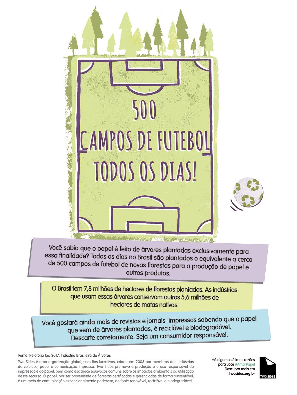 500 campos de futebol todos os dias